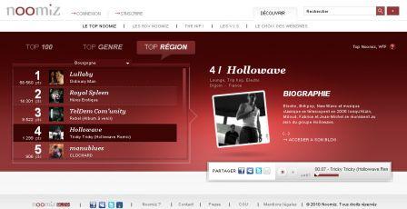 Noomiz-Top-Bourgogne-Nov-20.jpg